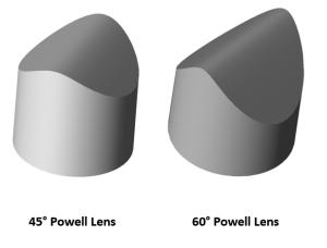 Powell Lens